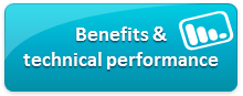 Benefits & technical performance