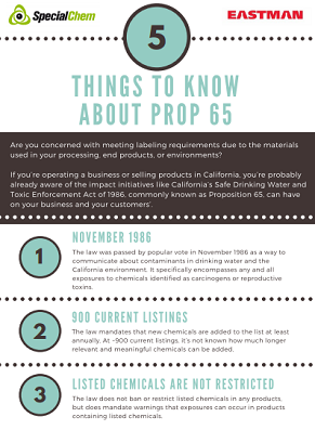 5 things to know about Prop 65