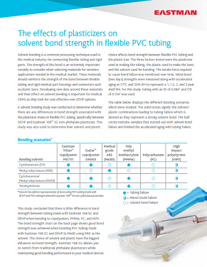 Effects of plasticizers on solvent bond strength in flexible PVC tubing