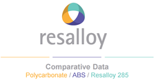 resalloy comparative data
