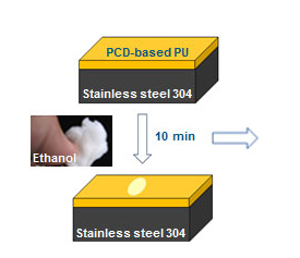 Ethanol resistance test of PCD based PU