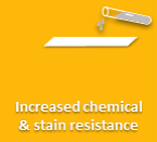 Enhanced chemical & stain resistance for PU formulations