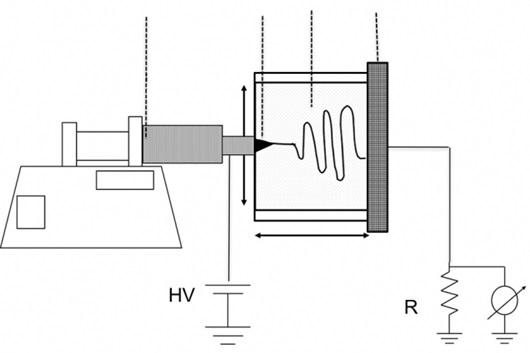MIT-Strong-Nanofibers