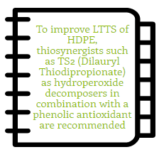 Thiosynergists Improve LTTS of HDPE
