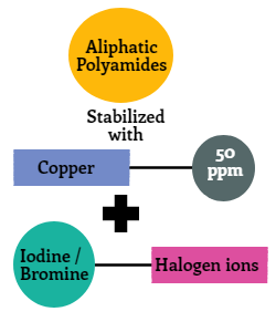 Copper salts/Iodide systems